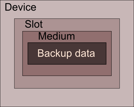 device_medium_diagram.png