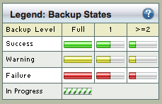MonitorBackups-Legend-3.1.png