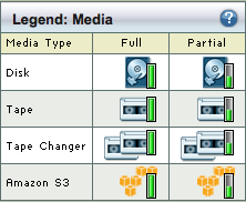ReportMedia-Legend-3.1.png